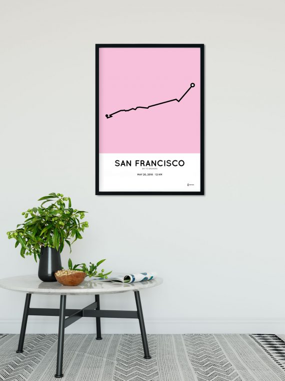 2018 Bay-to-breakers route map poster