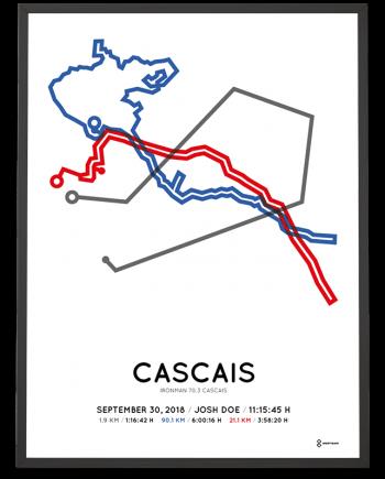 2018 Ironman 70.3 Cascais course poster