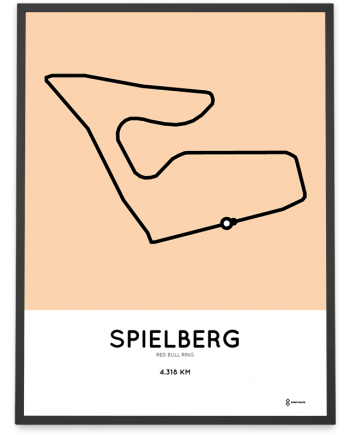 Red Bull Ring F1 racetrack poster