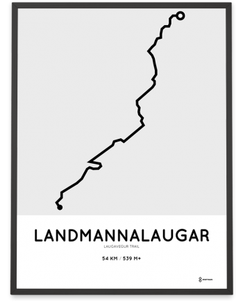 Laugavegur trail hike routemap poster