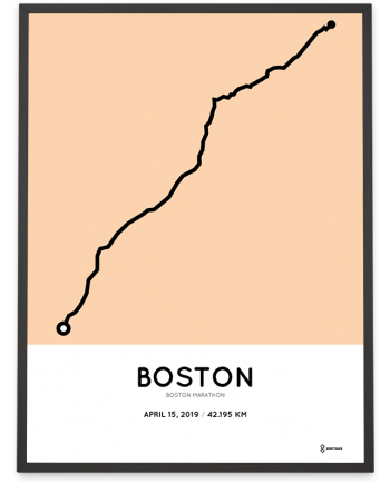 2019 Boston marathon sportymaps course poster