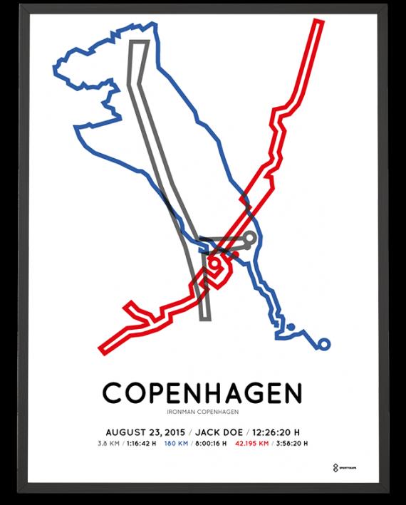 2015 Ironman Copenhagen course poster