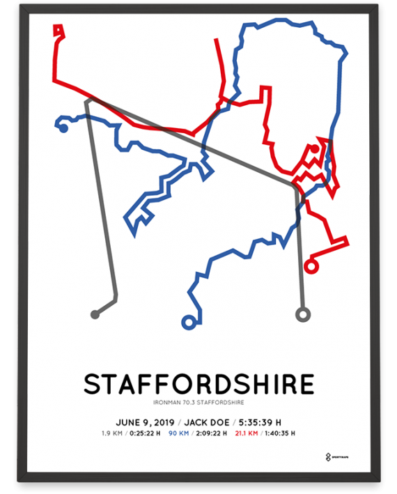 2019 Ironman 70.3 Staffordshire course poster