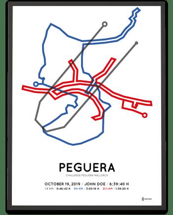 2019 Challenge Peguera-Mallorca course poster