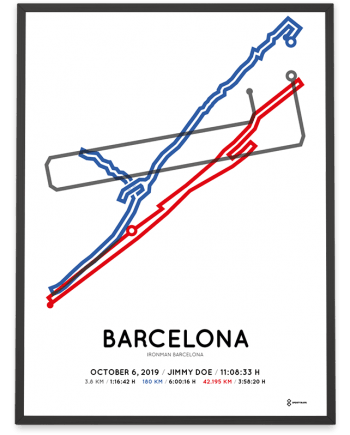 2019 Ironman Barcelona routemap poster