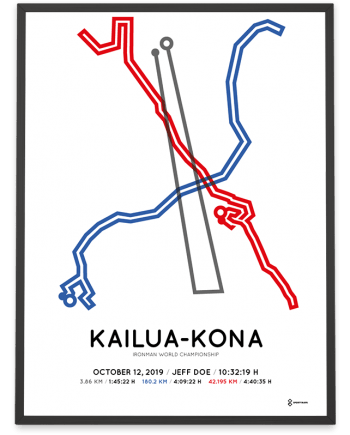 2019 Ironman World Championship Kona course poster