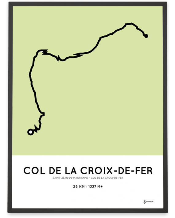 Col de la Croix-de-fer course poster Sportymaps