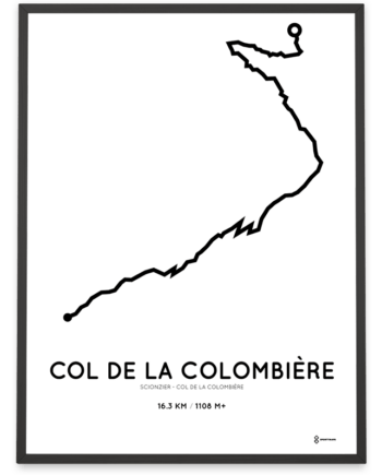 Col de la Colombiere from Scionzier routemap poster