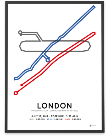 2019 London triathlon course poster