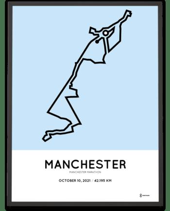 2021 Manchester marathon Sportymaps routemap