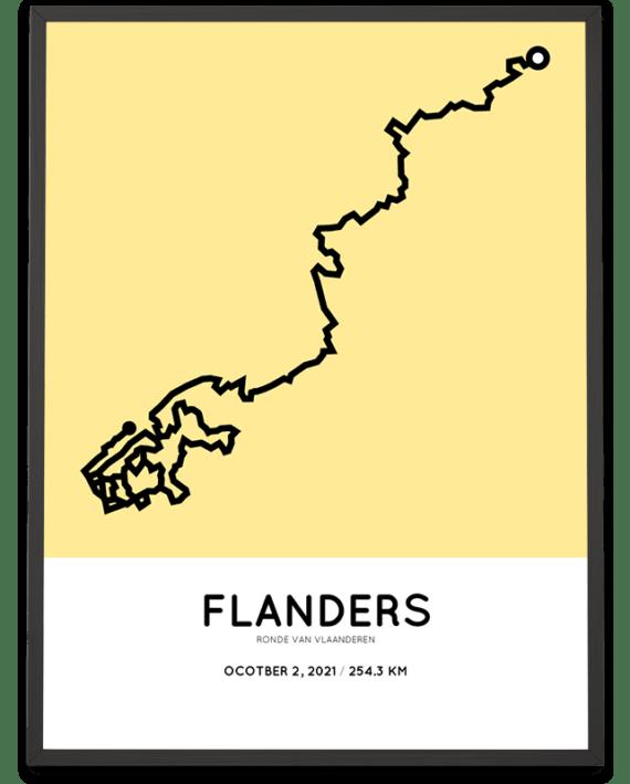 2021 Ronde van Vlaanderen parcours Sportymaps print